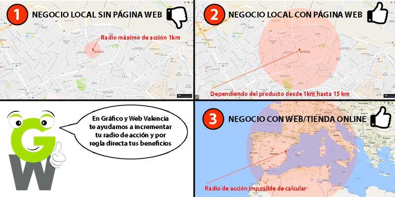 radio geográfico si tienes página web